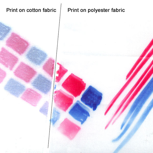 Heat transfer paint made from Disperse Dyes