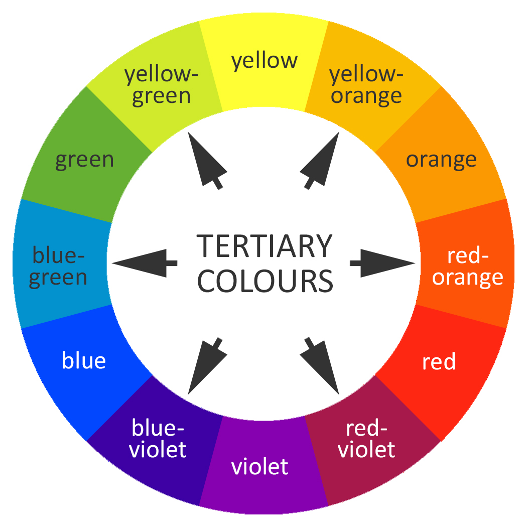 Colour theory - tertiary colours