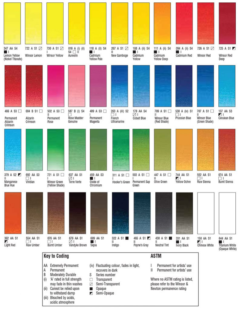 Artists Water Colour 14ml Chart