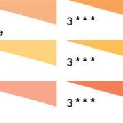 Daler Rowney Soft Pastels - Oranges