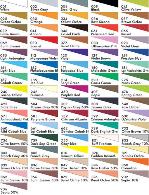 Caran d'Ache Luminance Pencil Colour Chart