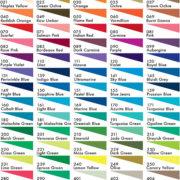 Caran d'Ache Pablo Colour Pencils Chart