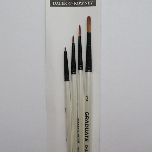 Brushes for painting in detail
