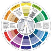 Colour theory - Pocket Colour Wheel