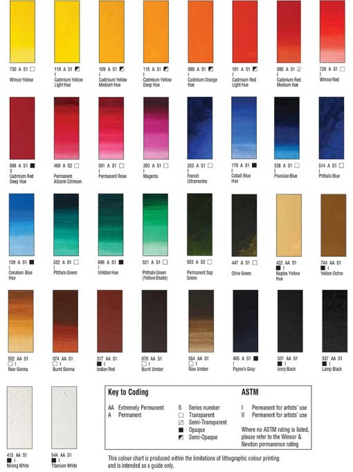 Griffin Fast Drying Oil Alkyd Paints Colour Chart, 37ml